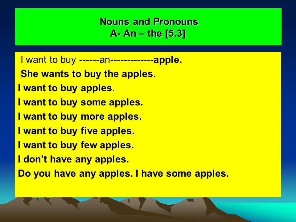 Nouns and Pronouns A- An – the [5.3]